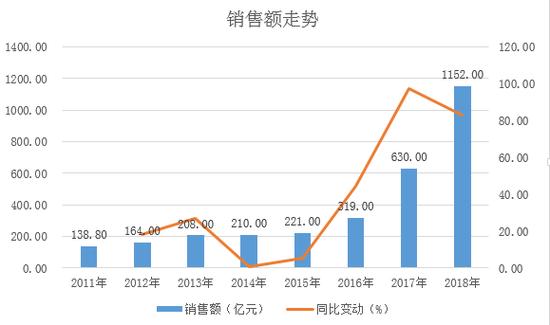 金沙国际官网客户端下载-刘欣诺:贷款并不能解决中小企业的所有问题