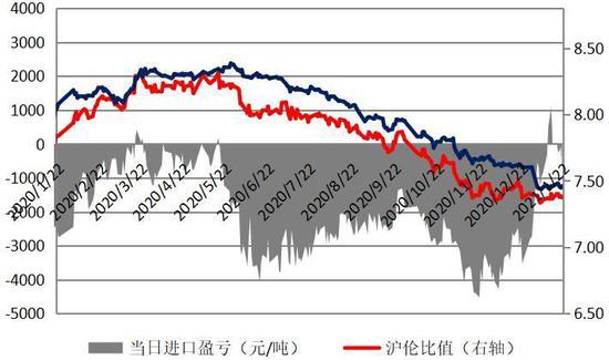 银河期货:镍:基本面边际短期继续弱化