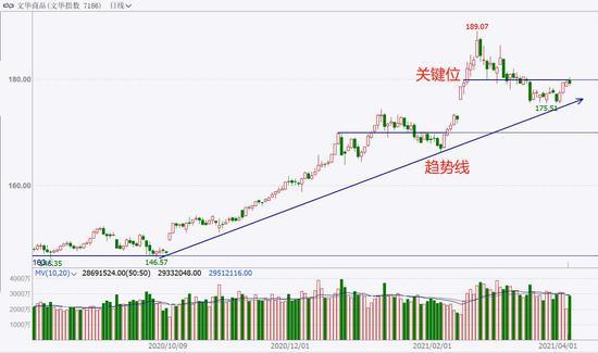 中粮期货 试错交易:4月8日市场观察