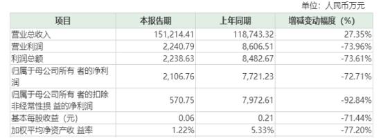 http://www.reviewcode.cn/youxikaifa/118510.html