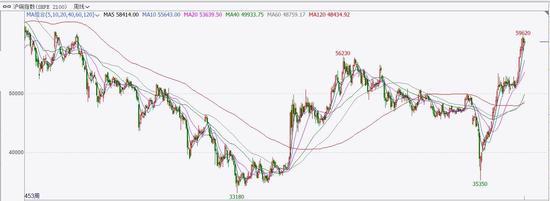 国联期货:铜:物极必反 拐点或在3月