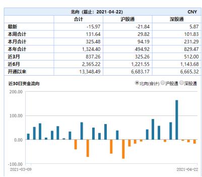 【ETF投资日报】钢铁ETF领涨,韦尔股份业绩大增,芯片