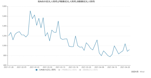 "ETF投资日报:""新老基建""齐发力,煤炭ETF创上市新高"