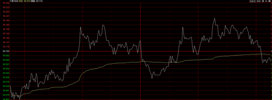 中国央行今日将不进行公开市场操作 今日无逆回购到期