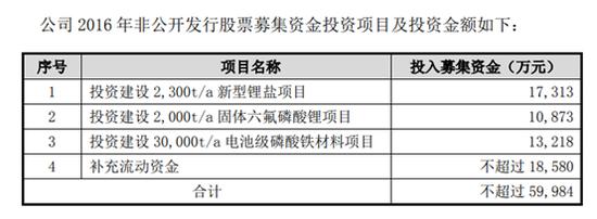 乐橙游戏账号官方网站 - 中粮期货 试错交易:5月23日市场观察