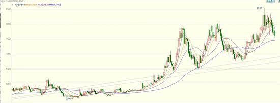 国信期货:铁合金:需求向好 看好合金