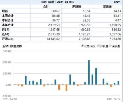 【ETF日报】盘中暴力上涨逾2%,证券ETF什么情况?