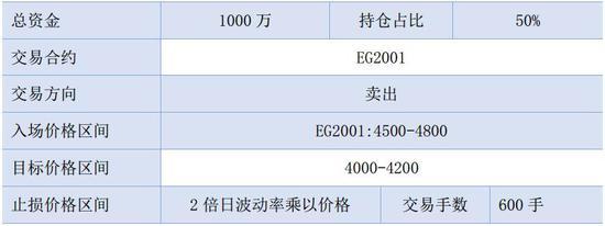 华人娱乐场彩金|对话中欧周蔚文:看好医药和5G行业景气度提升机会