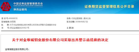 金钼股份环保处罚信披不及时 被陕西证监局警示