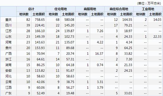 赌场剁手指头 前3季公募基金:发行规模同比增超3成 分红超800亿