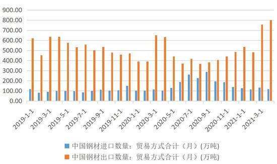 华联期货:淡季来临 钢价震荡运行