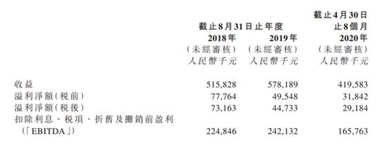中教控股先旧后新配股融资昨宣13.56亿元收购海南学校