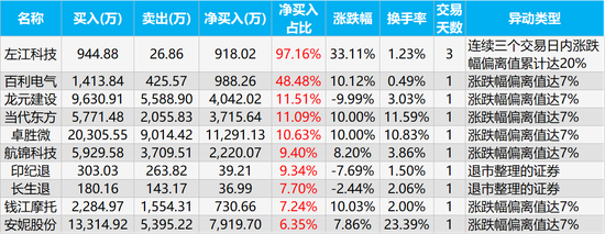 网络赌博有什么技巧·长盛中证申万一带一路B净值下跌1.06% 请保持关注