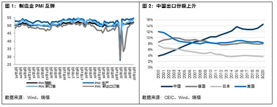 瑞信:2021年是中国经济和市场回归正常化之年