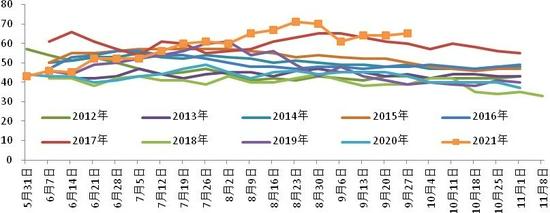 中银国际:棉价十年新高 王者归来还是昙花一现?