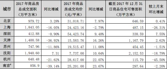 负债率连年攀升 2018年年初2月新增借款已达28亿