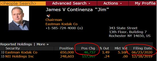 (CEO James Continenza在6月23日持倉記錄)