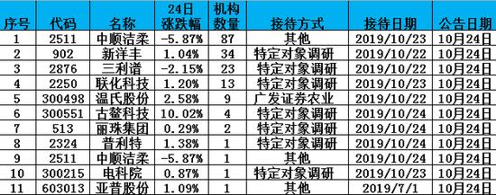 """365沙巴体育手机端网址 """"云剑""""出鞘,捷报频传!梅州丰顺警方追回32名在逃人员"""