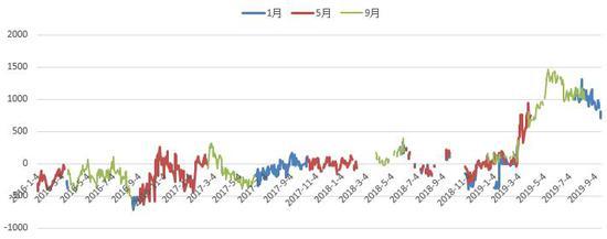 菲博官网平台_首图率先延长开放时间至21时