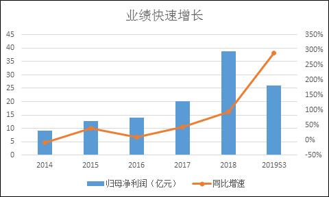 """赌场的游戏种类_亿纬锂能三季度继续高增长 电子烟、ETC""""燃点""""不断"""