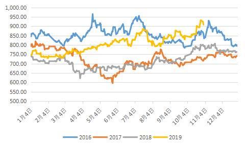 0.25串子 - 中梁启动赴港IPO 境内外同步重组股权高度集中