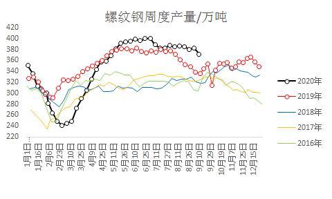 长江期货:焦炭:关注短期做空机会