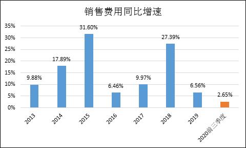 伊利股份控费用保业绩 原奶价格上涨令全年利润承压