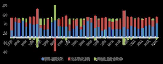 近五年来,消费对<a href='https://i.globrand.com/baike/zhongguogdp.html' class='nlink'>中国GDP</a>增长的贡献显著提升