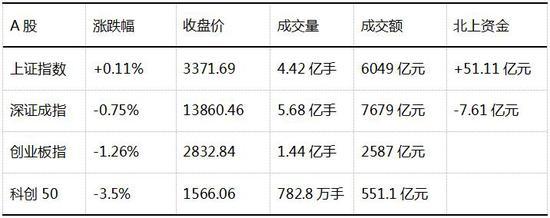 中粮期货  试错交易:8月5日市场观察