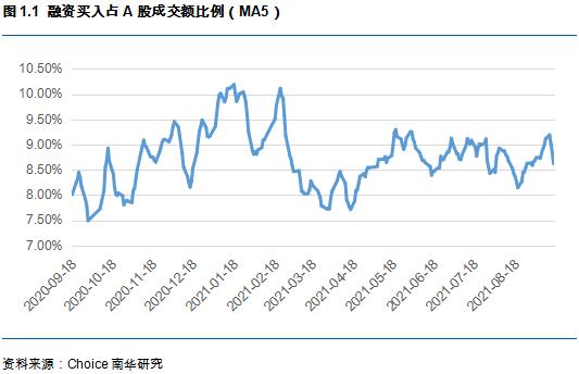 南华期货:股指期货市场如期回调 后市关注FOMC会议