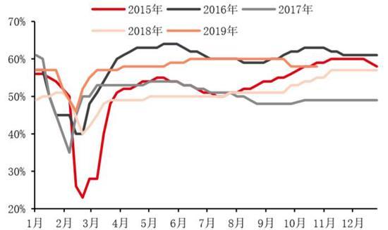 123567澳门银河娱乐 香港特区政府下调全年实质增长率预测