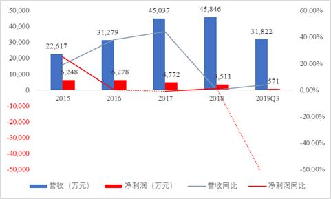 """「pt累积彩金」韩报告:韩国越来越多成年人常感到""""重度积愤"""""""