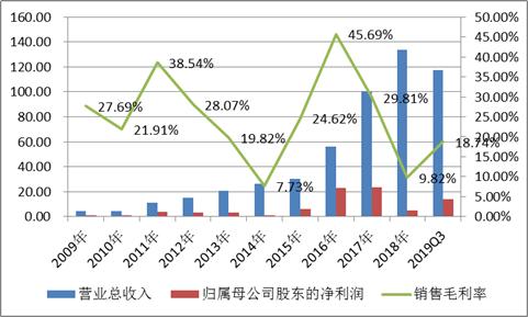 爆大奖125 - A股迎来MSCI第三步扩容:指数权重升至4.1%