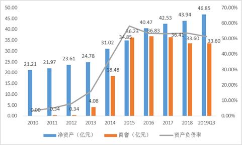外围安全网站|中国品牌占据全球36%的5G标准必要专利 领跑美韩等国:华为居首