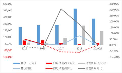 「东森平台游戏」上海市区两级的卫生教育等部门的领导干部集中在一起培训两天,原来是为了这件事