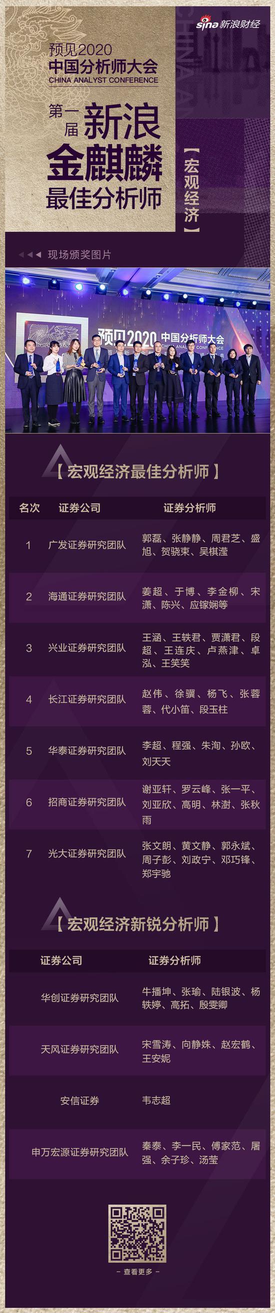 新宝娱乐网站|(上接D29版)广州广电计量检测股份有限公司首次公开发行股票招股意向书摘要(下转D31版)