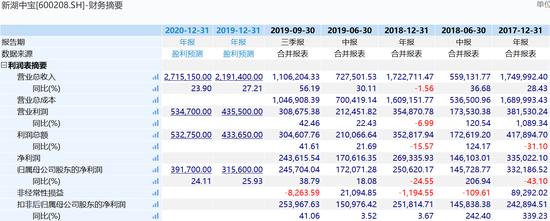 beat365手机客户端_*ST富控11月25日盘中涨停