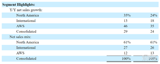 龙虎娱乐网-干货满满!任泽平50张PPT预判2020年,经济、房地产、政策全有了