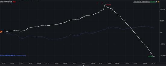 「888真人游戏中心」网贷不得提供增信服务,宜人贷等平台过渡期仅剩半年