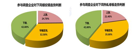 Lgmi:加息征税双重打击 市场受重挫