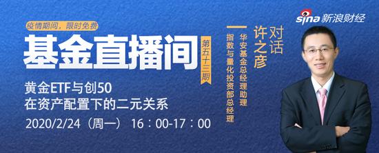 预告|许之彦:黄金ETF与创50在资产配置下的二元关系