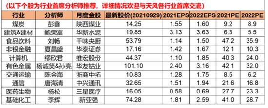 天风证券:9月金股组合亏损12.13% 10月荐股名单出炉