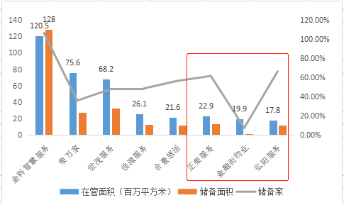佳源服务IPO:物业费远低同行 关联方资金占用何时休?