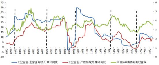 hp环球国际·2020年起国家统一核算地方GDP 对历史数据进行修订