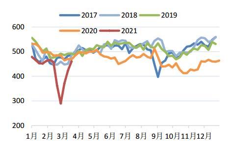 中信建投:油价冲高回落 OPEC+大会再成市场焦点