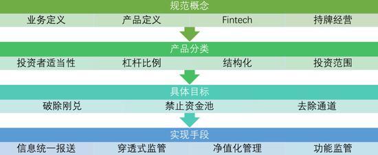 合富服务公司副总李响:为银行理财净值化转型支个招