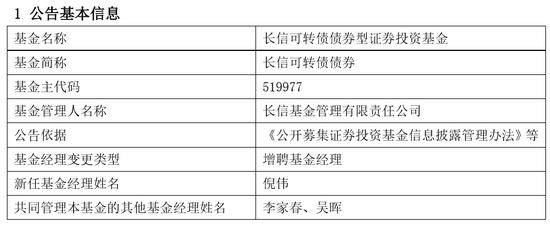 长信可转债债券增聘倪伟为基金经理