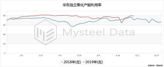 """利来国际w66电游app - 车头制药IPO 绕不开的九鼎系""""紧箍"""""""