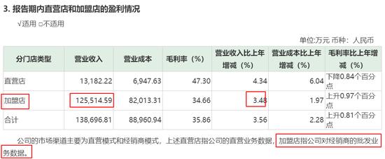 """起步股份上半年增收不增利 """"童鞋龙头""""市占率未提升"""