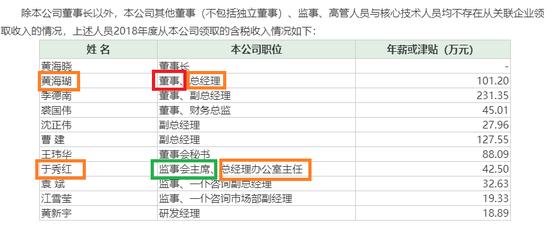 7755导航,福森药业注资北京三也明明医药科技